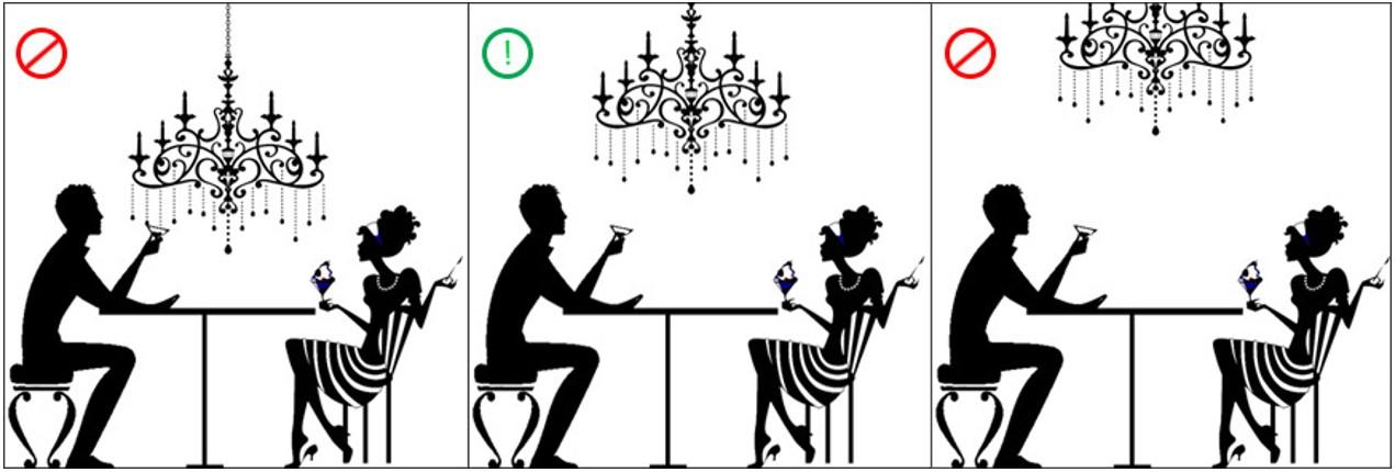 как выбрать люстру в гостиную