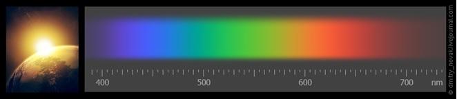 индекс цветопередачи 80